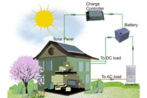 Brightside-solar-Services-off-grid